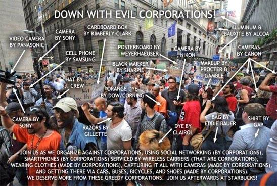 Wall Street Morons.